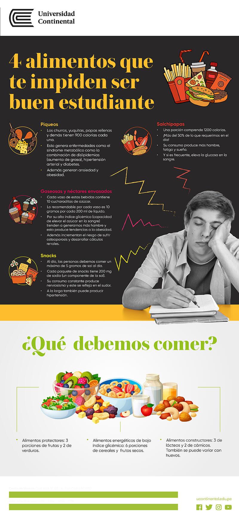 alimentos_estudiantes