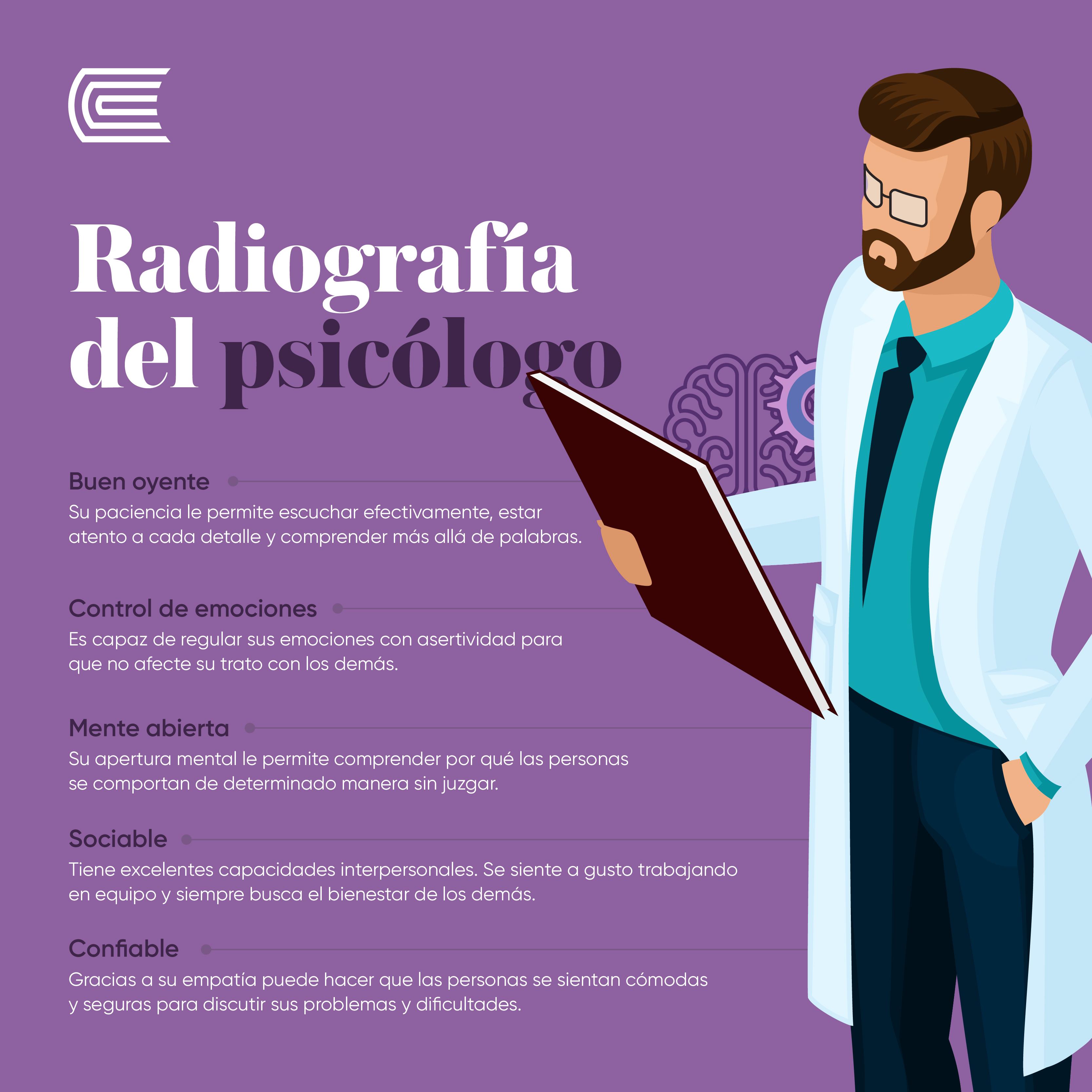 Nombre Del Sillon De Los Psicologos Of Radiograf A Del Psic Logo C Mo Es Un Profesional De Este