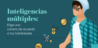 carreras_profesionales_segun_inteligencias_multiples