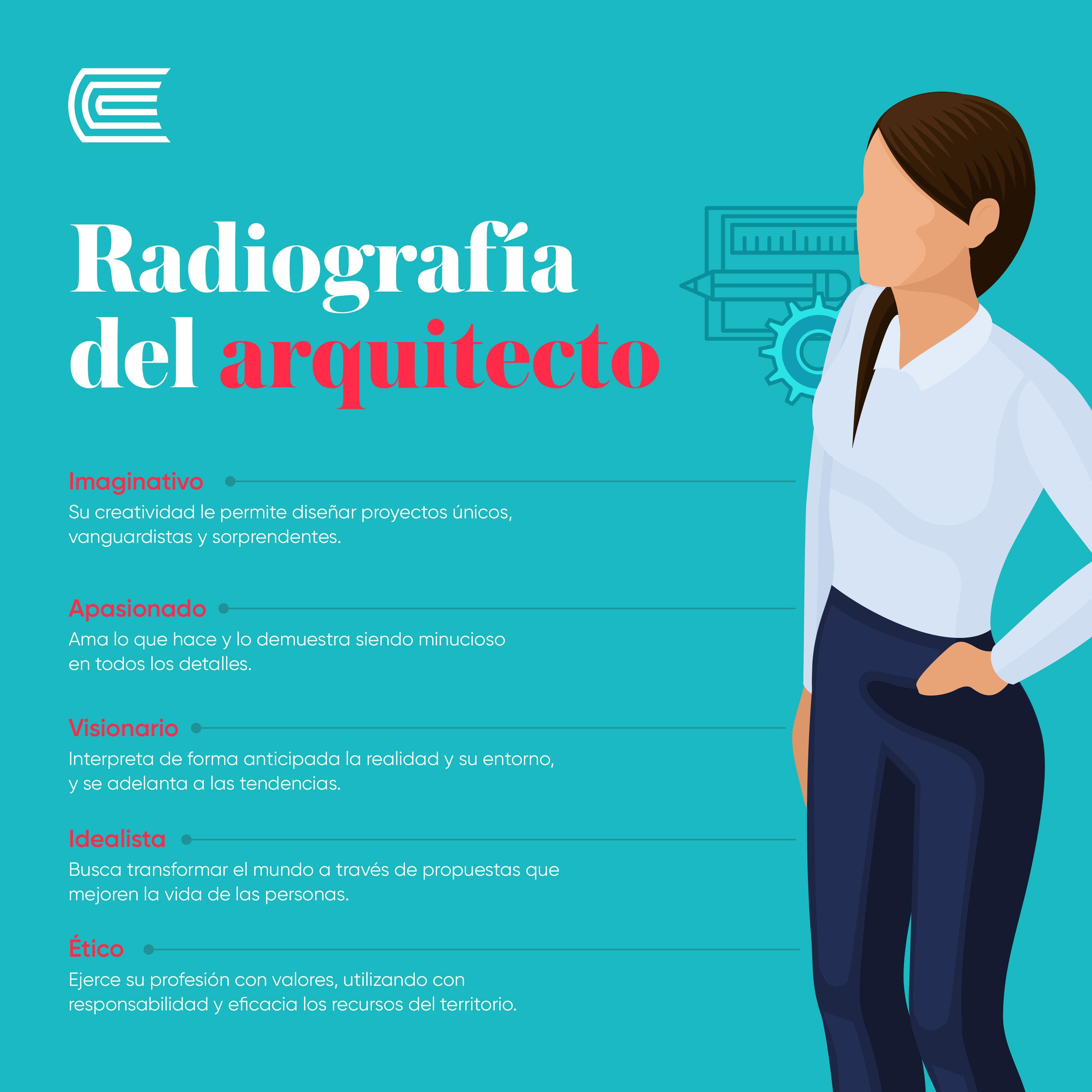 Radiograf a del arquitecto todo lo que necesitas saber de for Trabajo de arquitecto