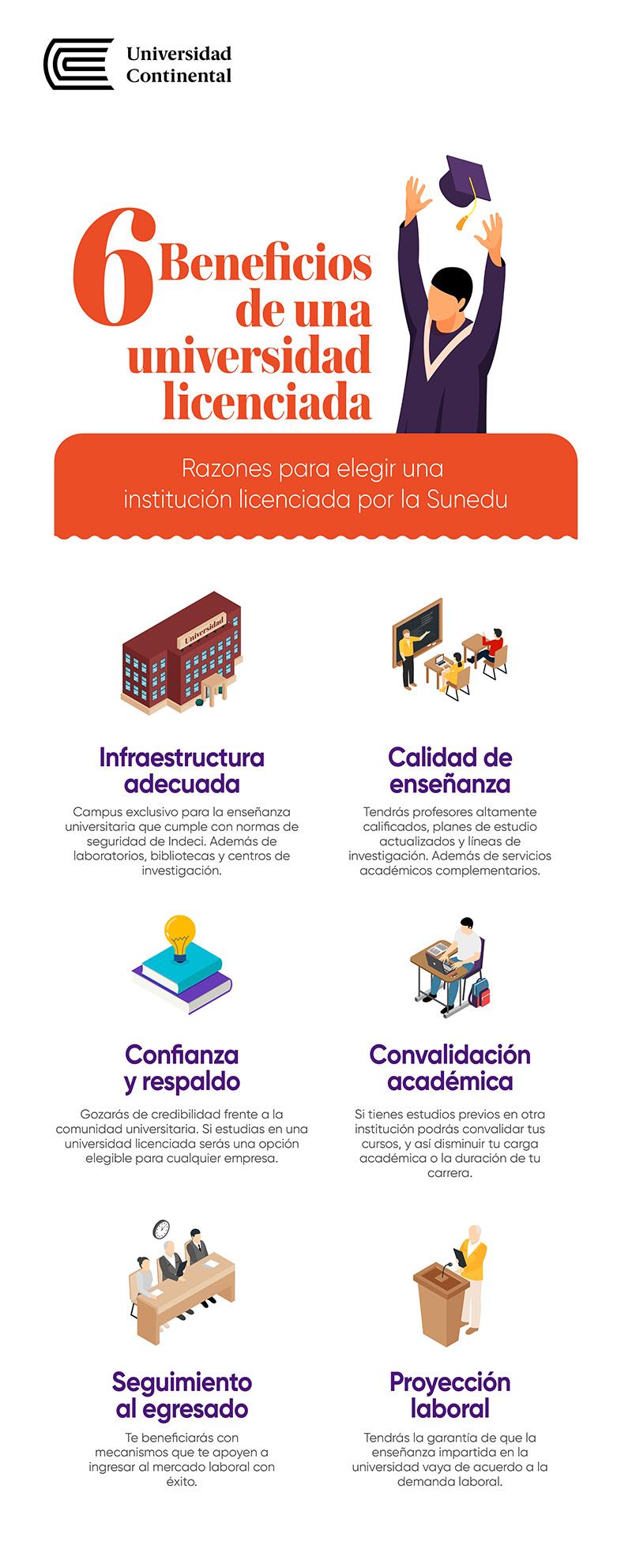 Beneficios-una-universidad-licenciada-universidad-continental