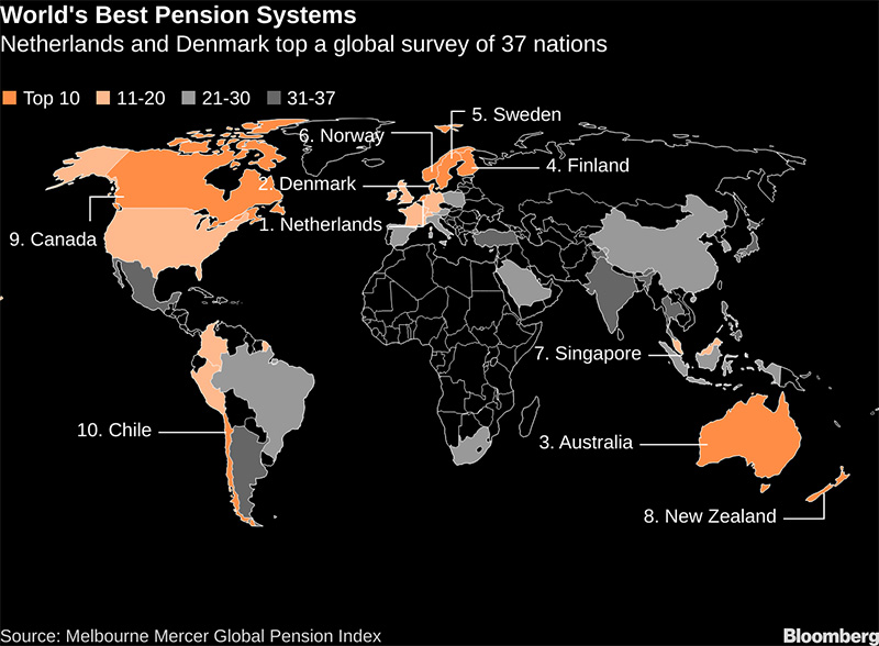que-pasaria-si-los-sistemas-de-pensiones-afp-y-onp-desaparecieran-en-el-peru
